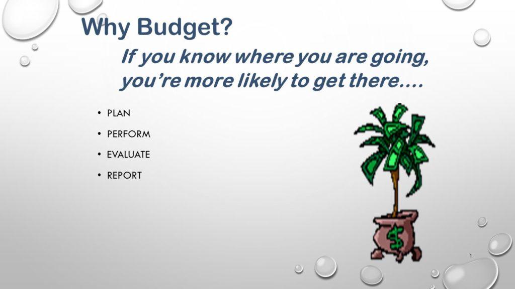 small business needs budget